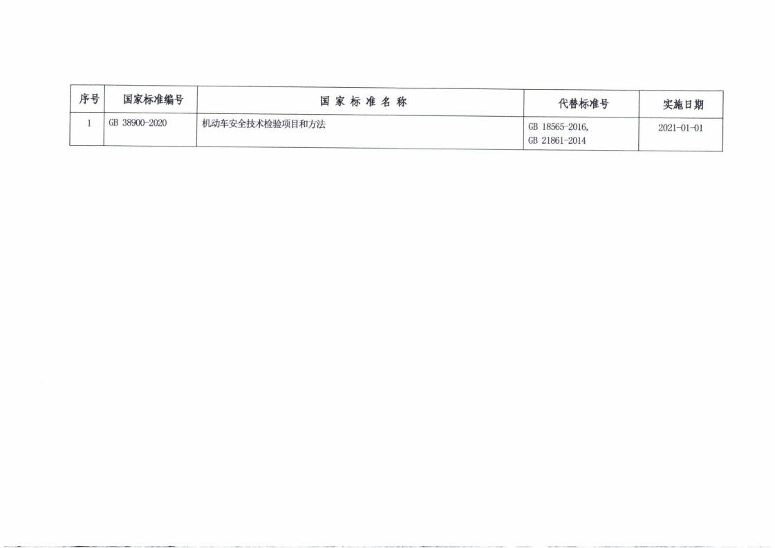 GB38900发布公告.PDF(1)_01.png