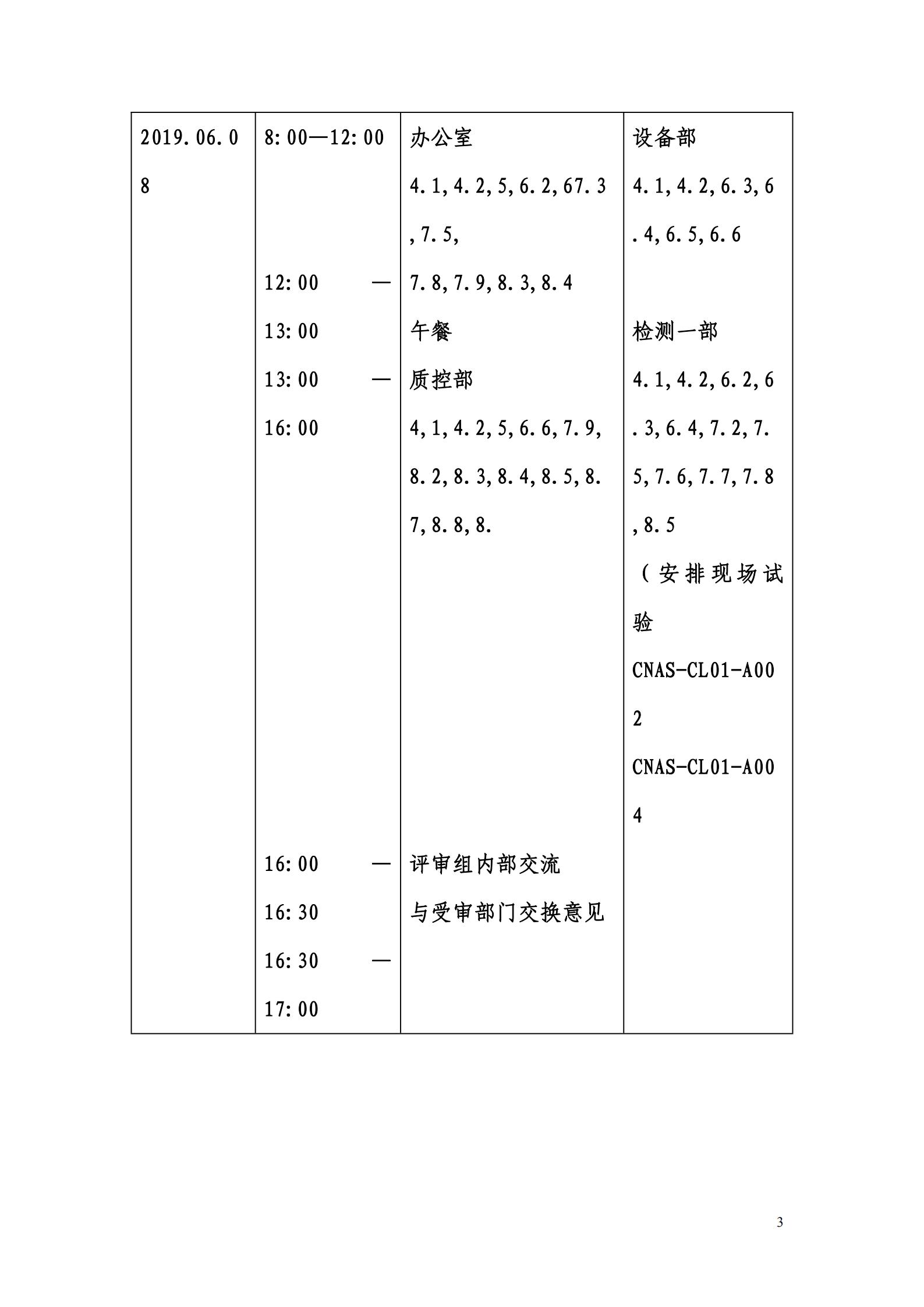 内审计划的编写_02.png