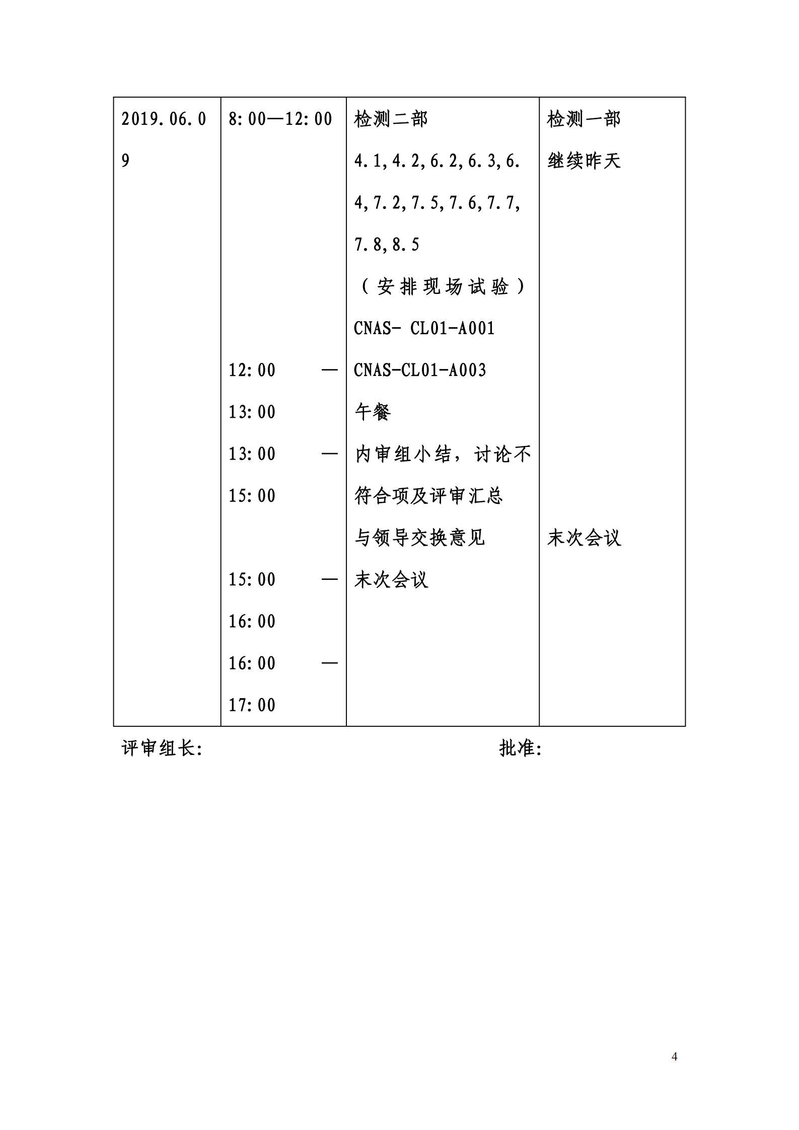 内审计划的编写_03.png