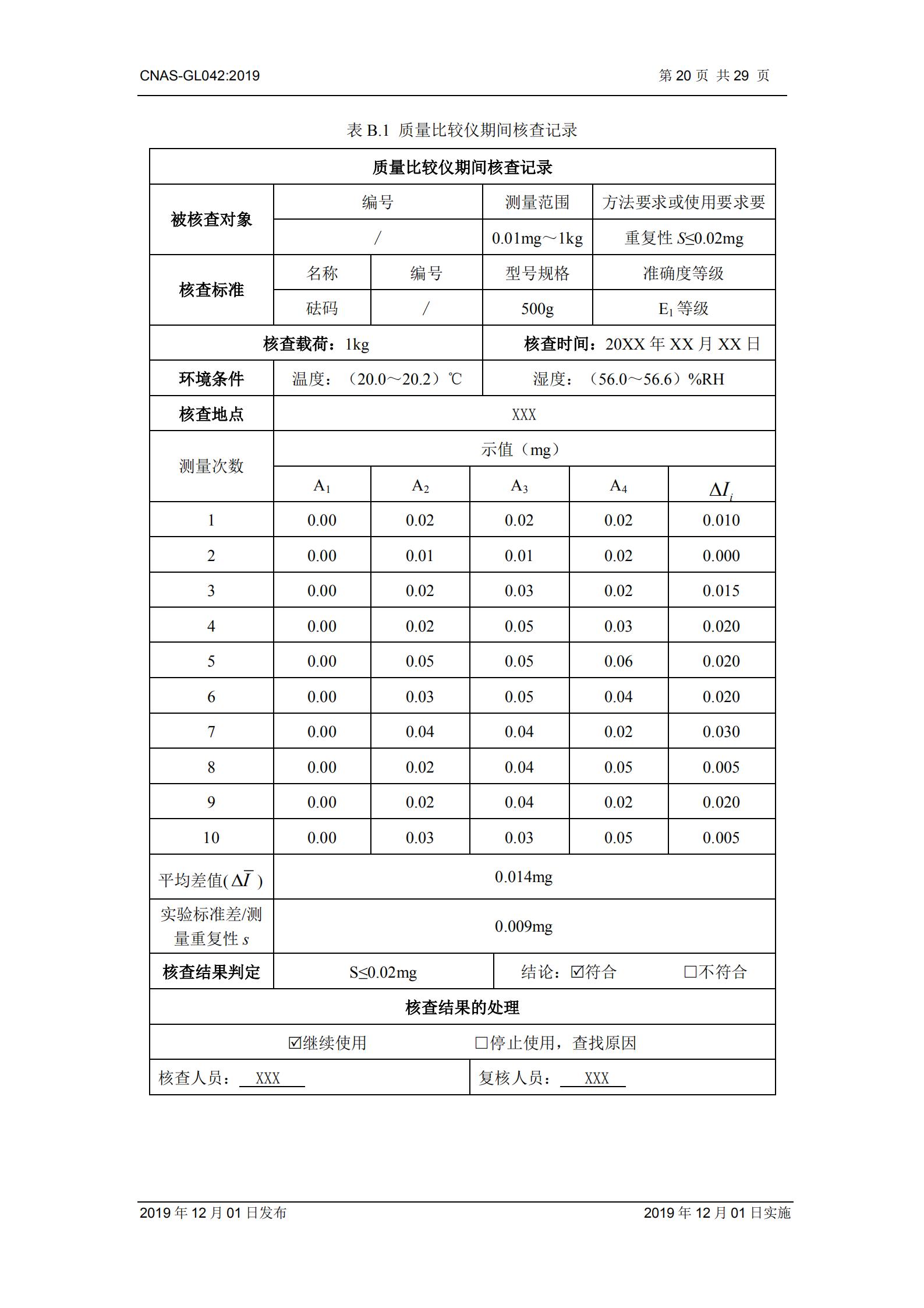 CNAS-GL042:2019《测量设备期间核查的方法指南》_20.png