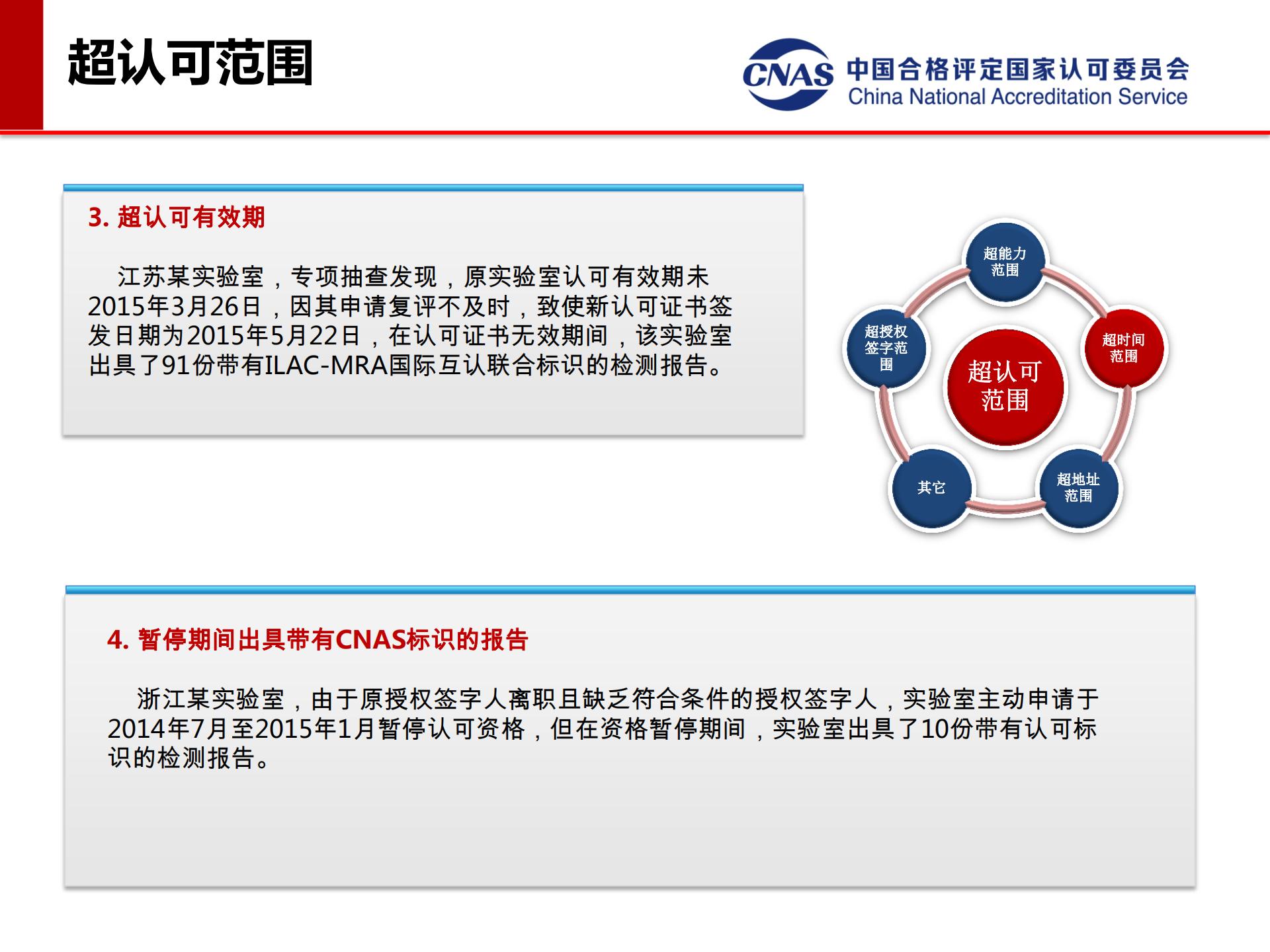 专项监督典型案例(发言人:认可七处 冯涛)_06.png