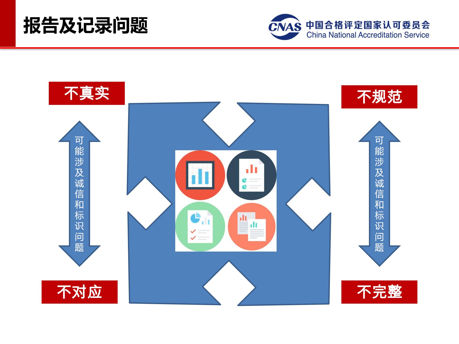 专项监督典型案例(发言人:认可七处 冯涛)_17.png