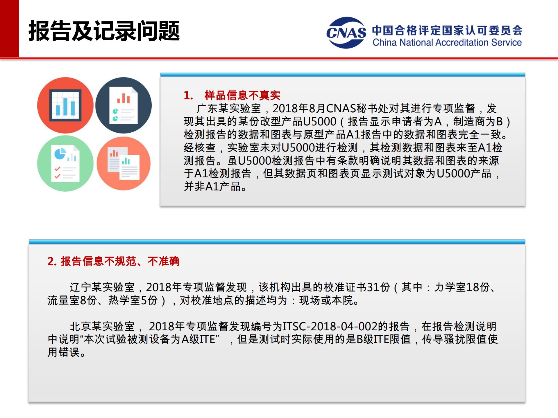 专项监督典型案例(发言人:认可七处 冯涛)_18.png