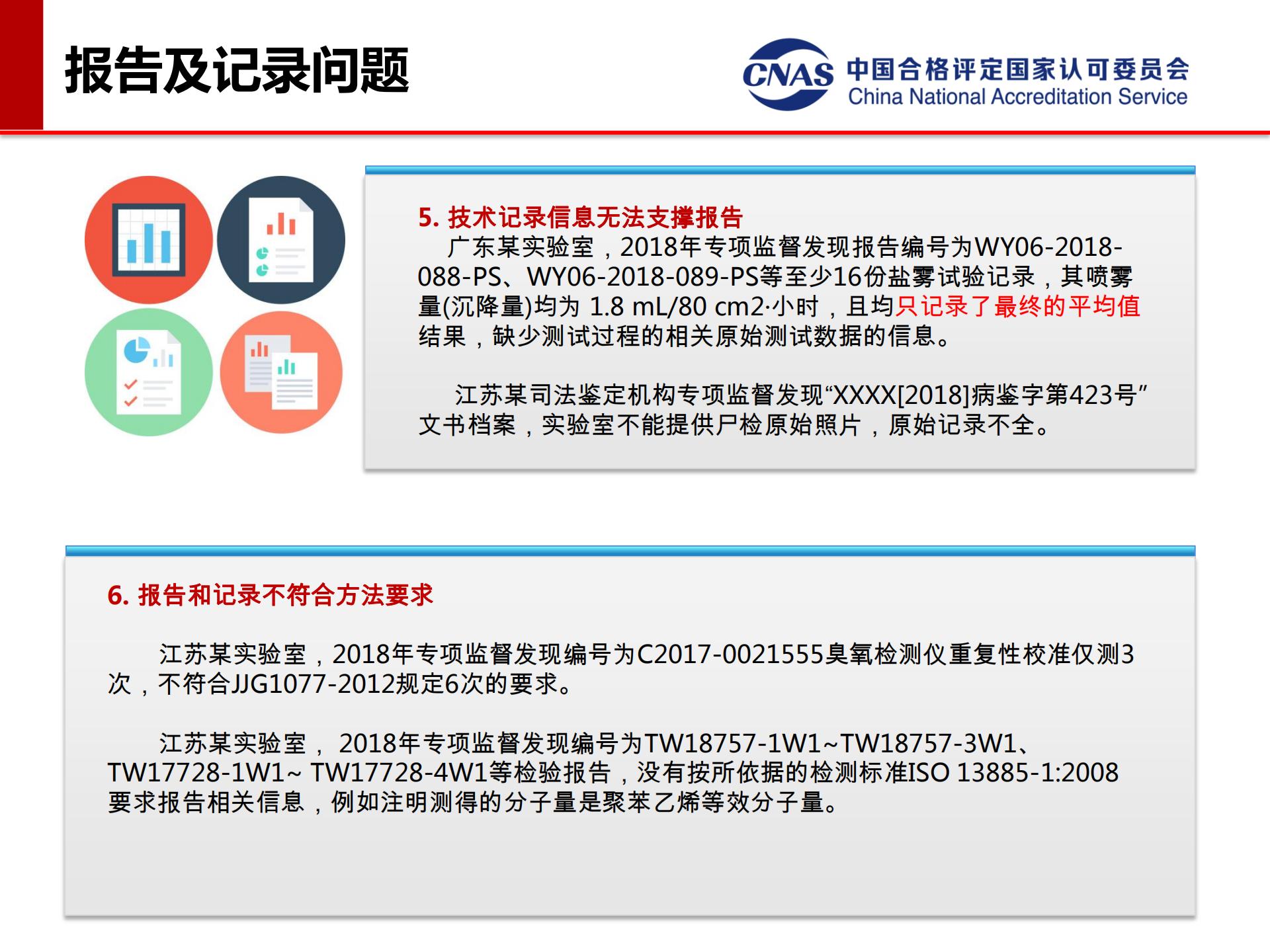 专项监督典型案例(发言人:认可七处 冯涛)_20.png