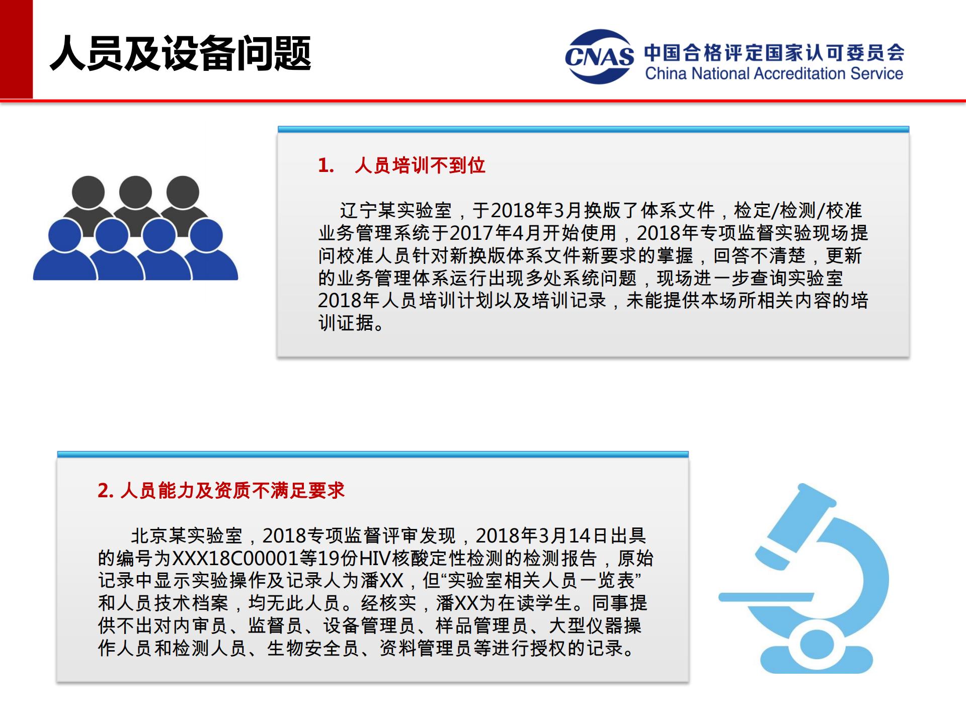 专项监督典型案例(发言人:认可七处 冯涛)_24.png