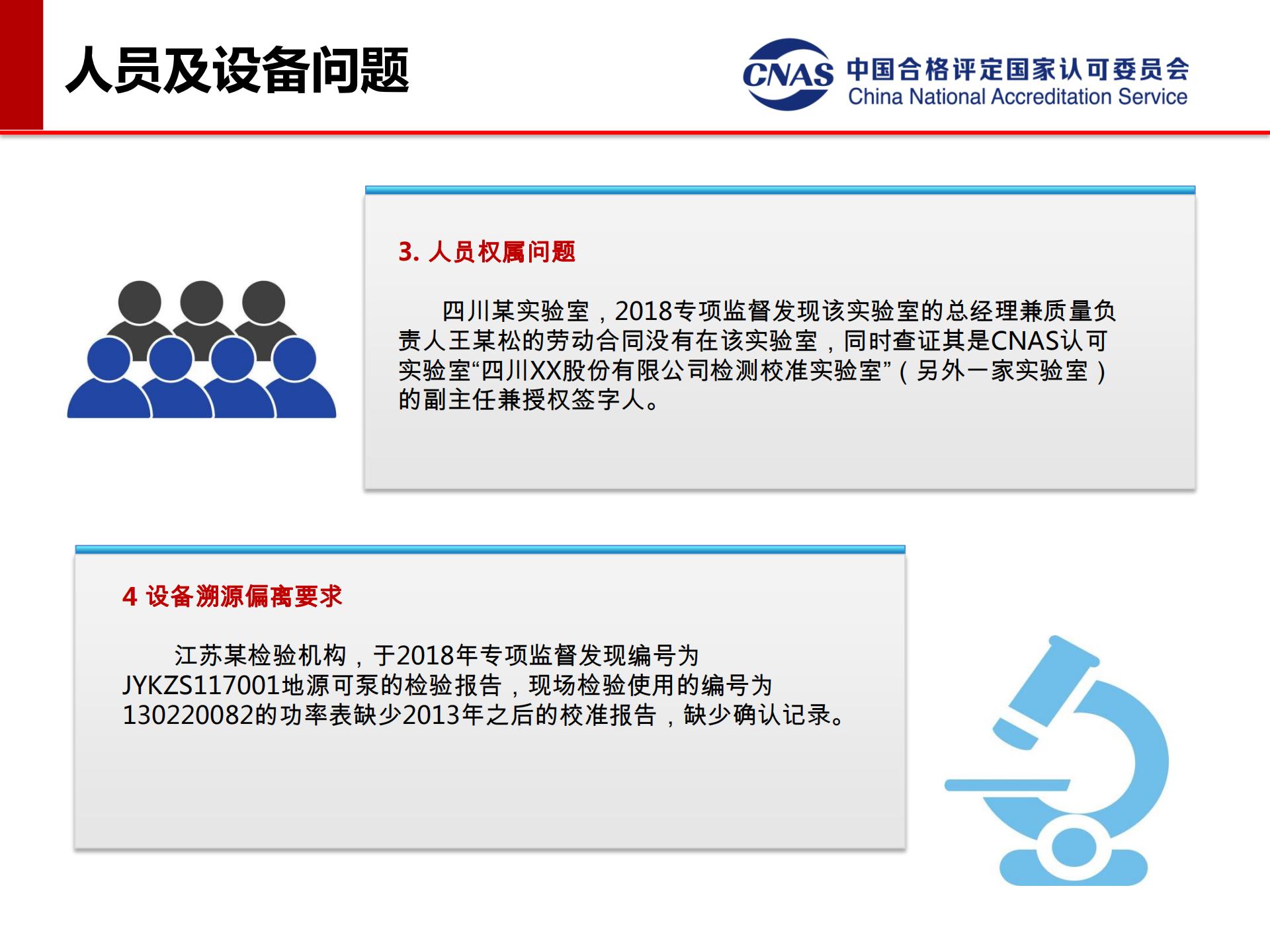 专项监督典型案例(发言人:认可七处 冯涛)_25.png