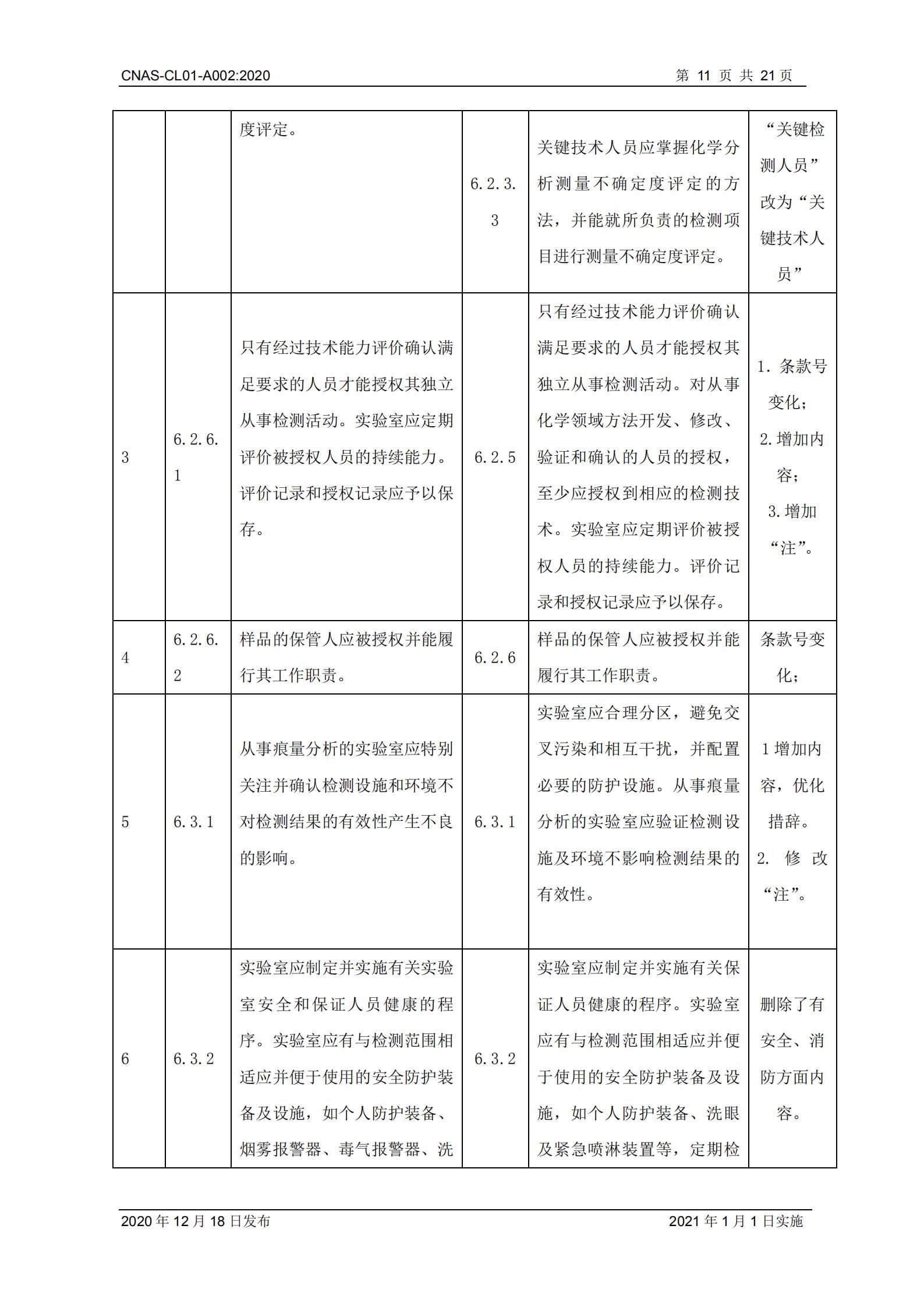 CNAS-CL01-A002_2020_11.png