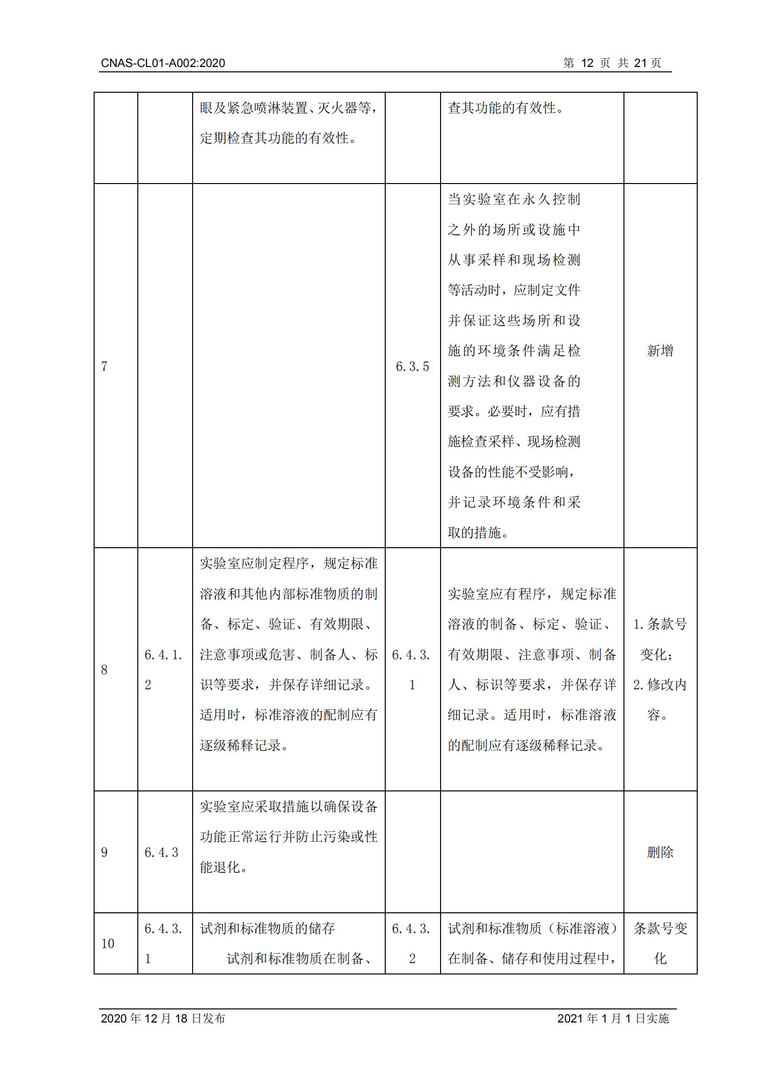 CNAS-CL01-A002_2020_12.png