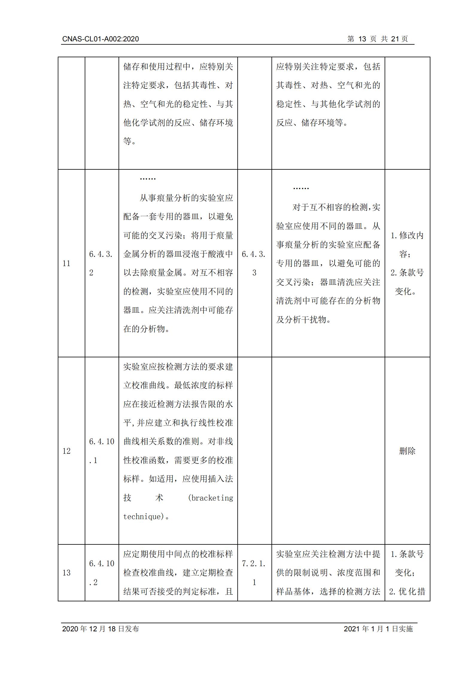 CNAS-CL01-A002_2020_13.png