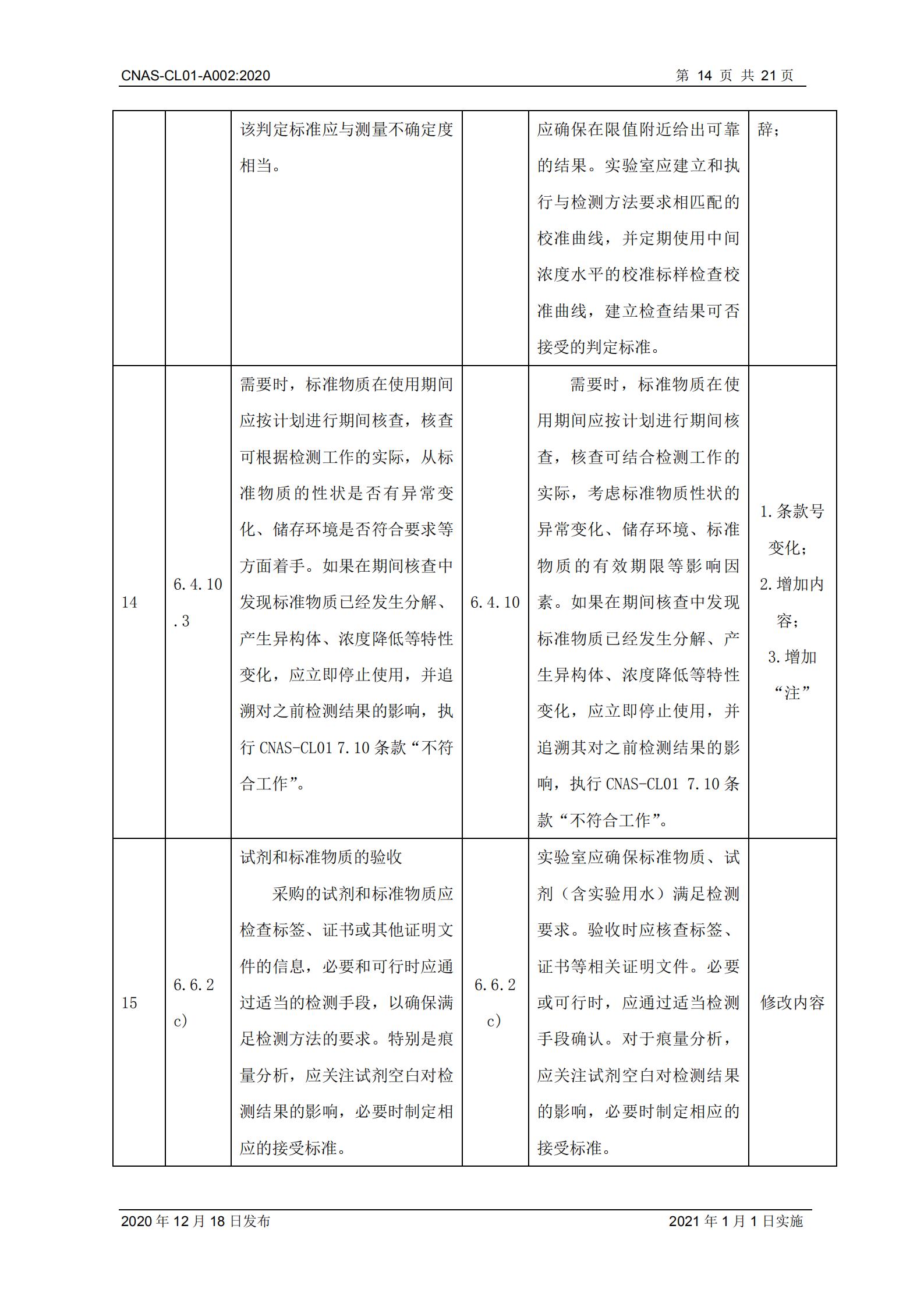 CNAS-CL01-A002_2020_14.png