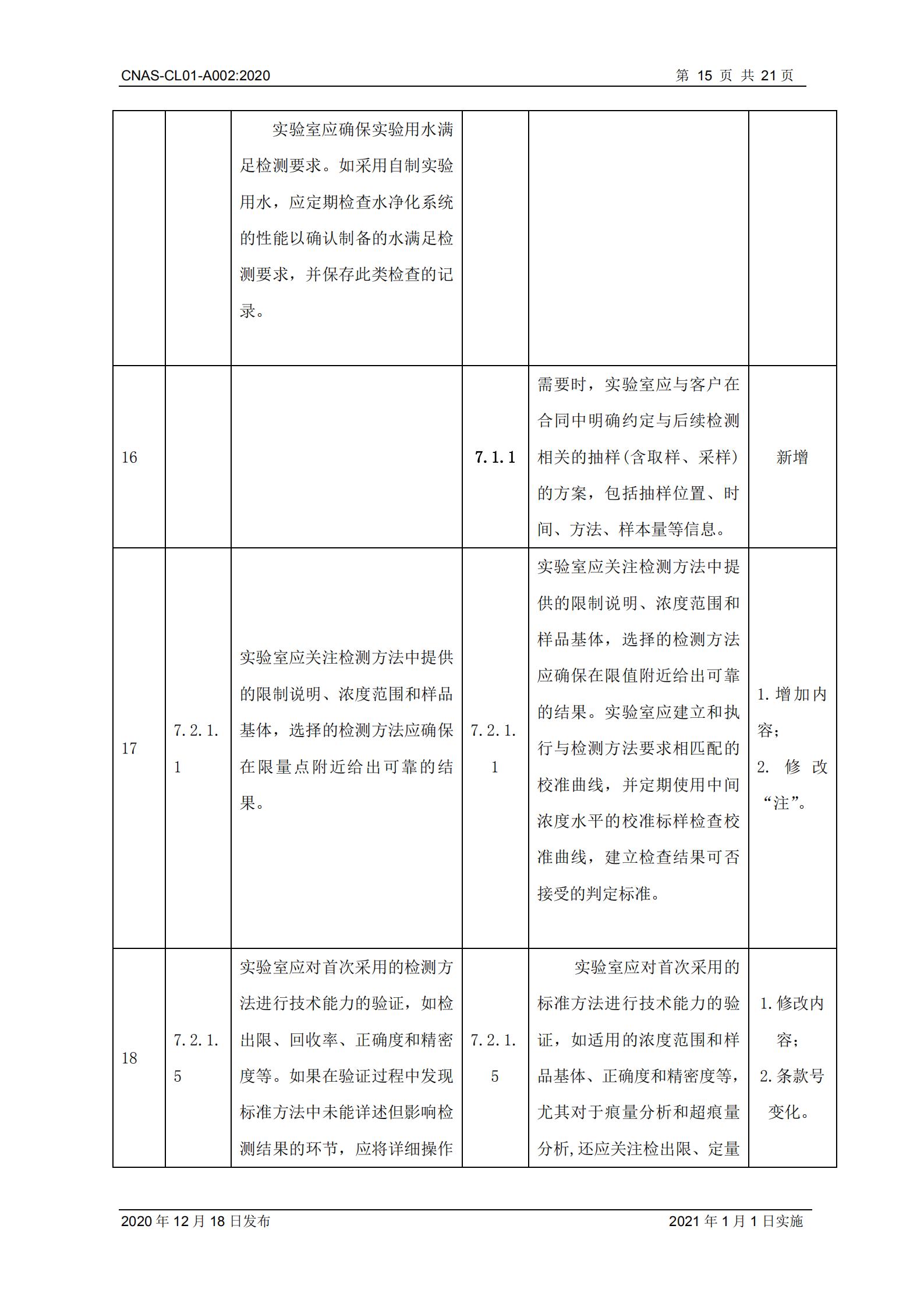 CNAS-CL01-A002_2020_15.png