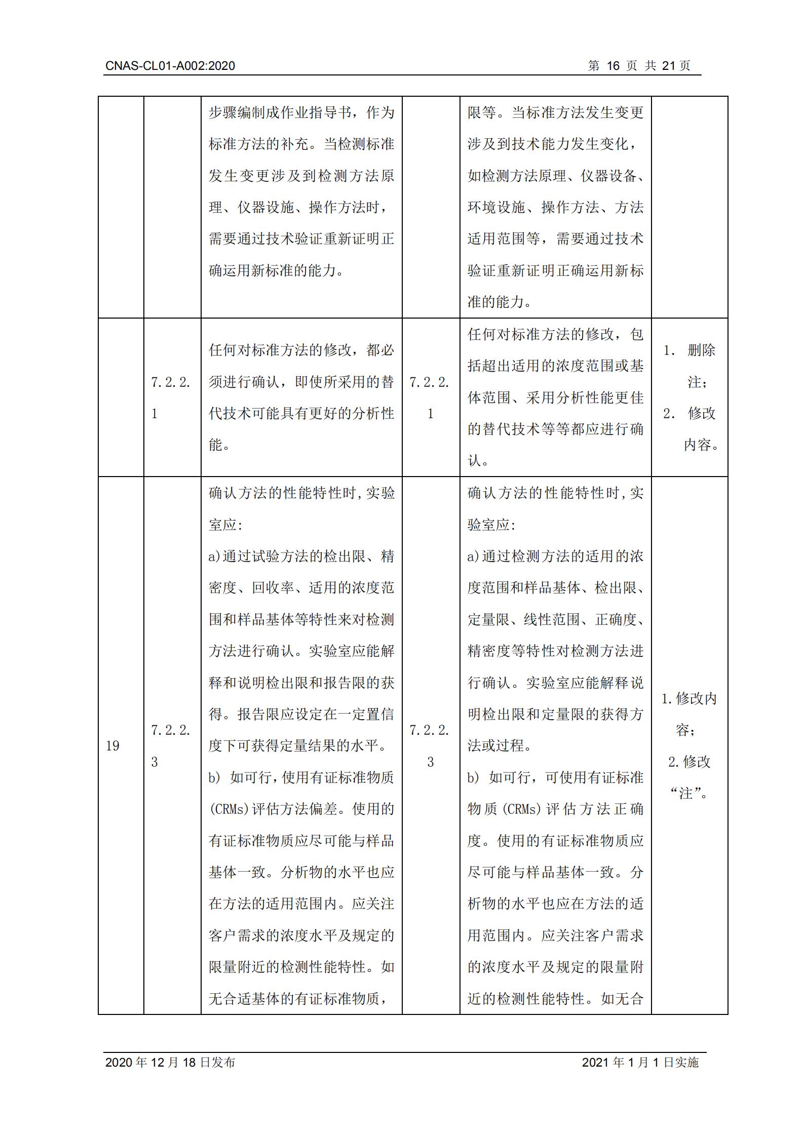 CNAS-CL01-A002_2020_16.png