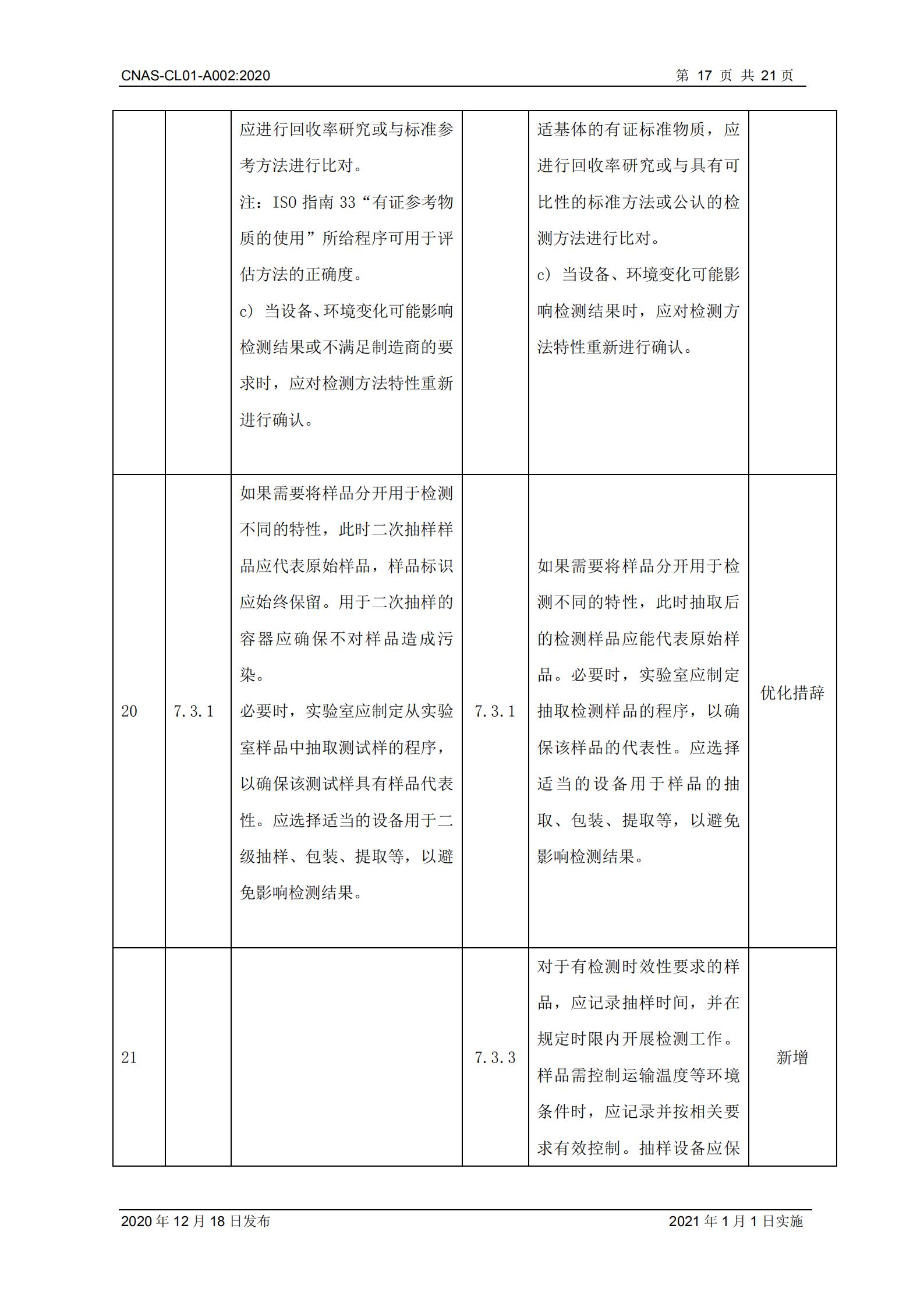 CNAS-CL01-A002_2020_17.png