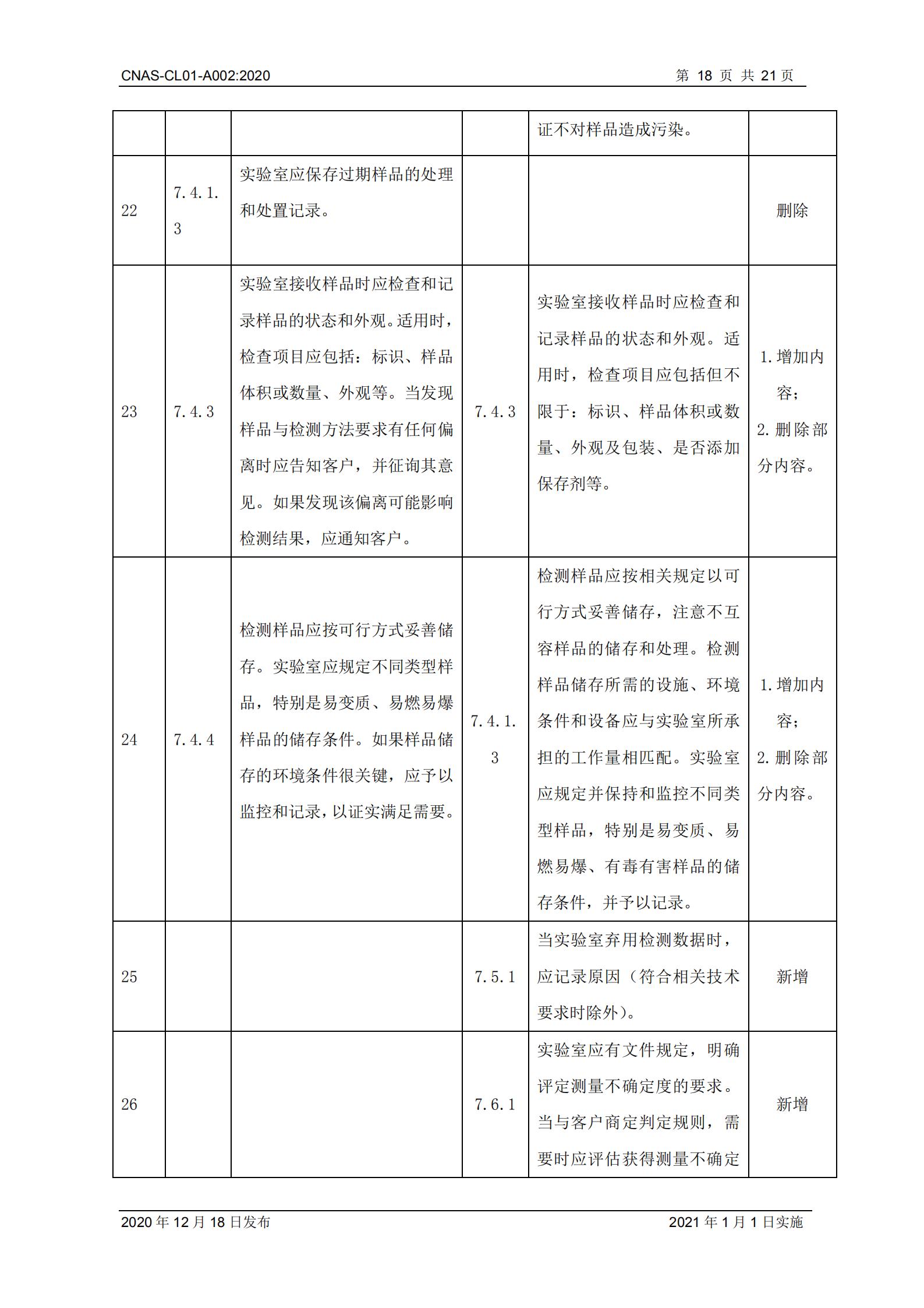 CNAS-CL01-A002_2020_18.png