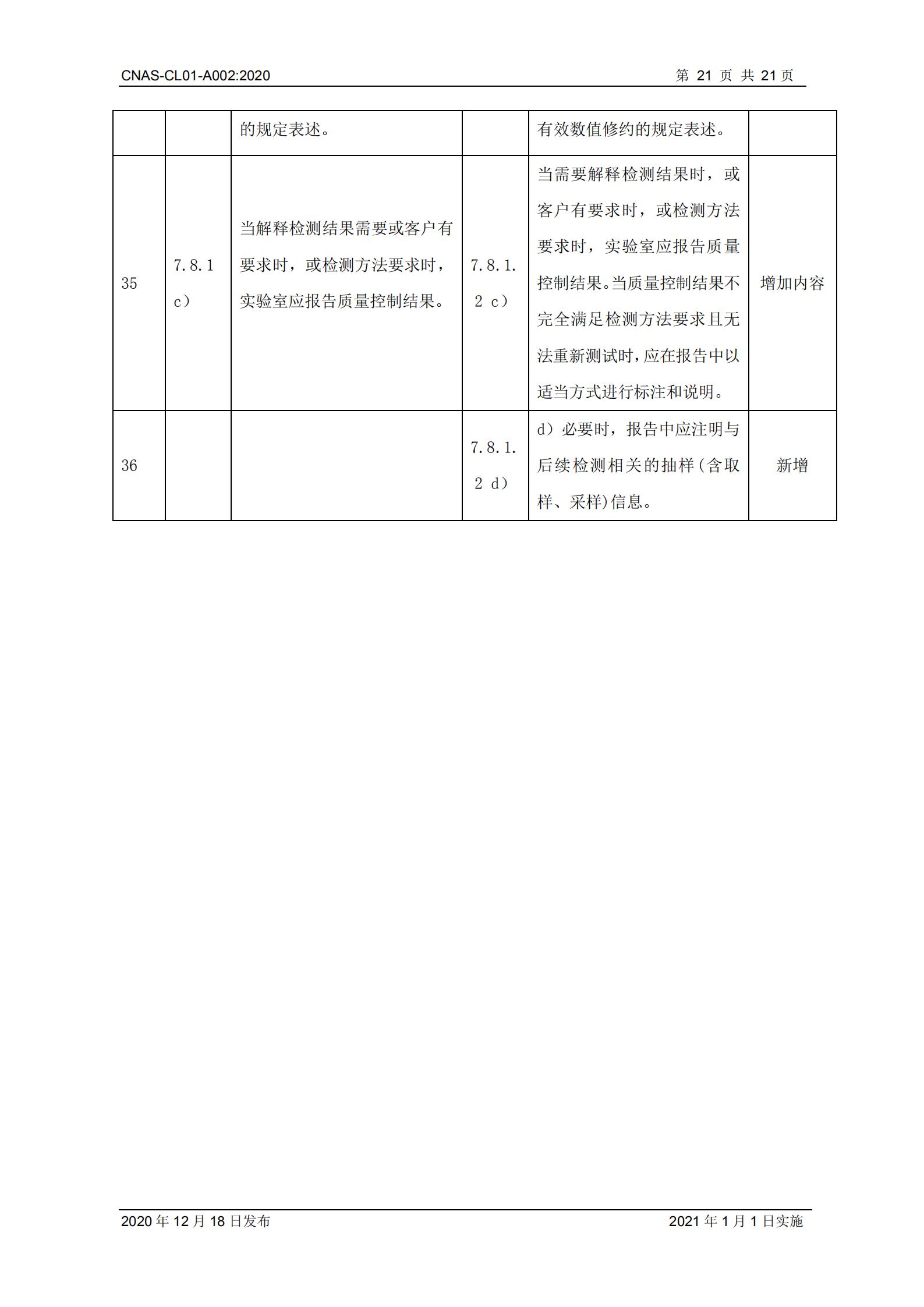 CNAS-CL01-A002_2020_21.png