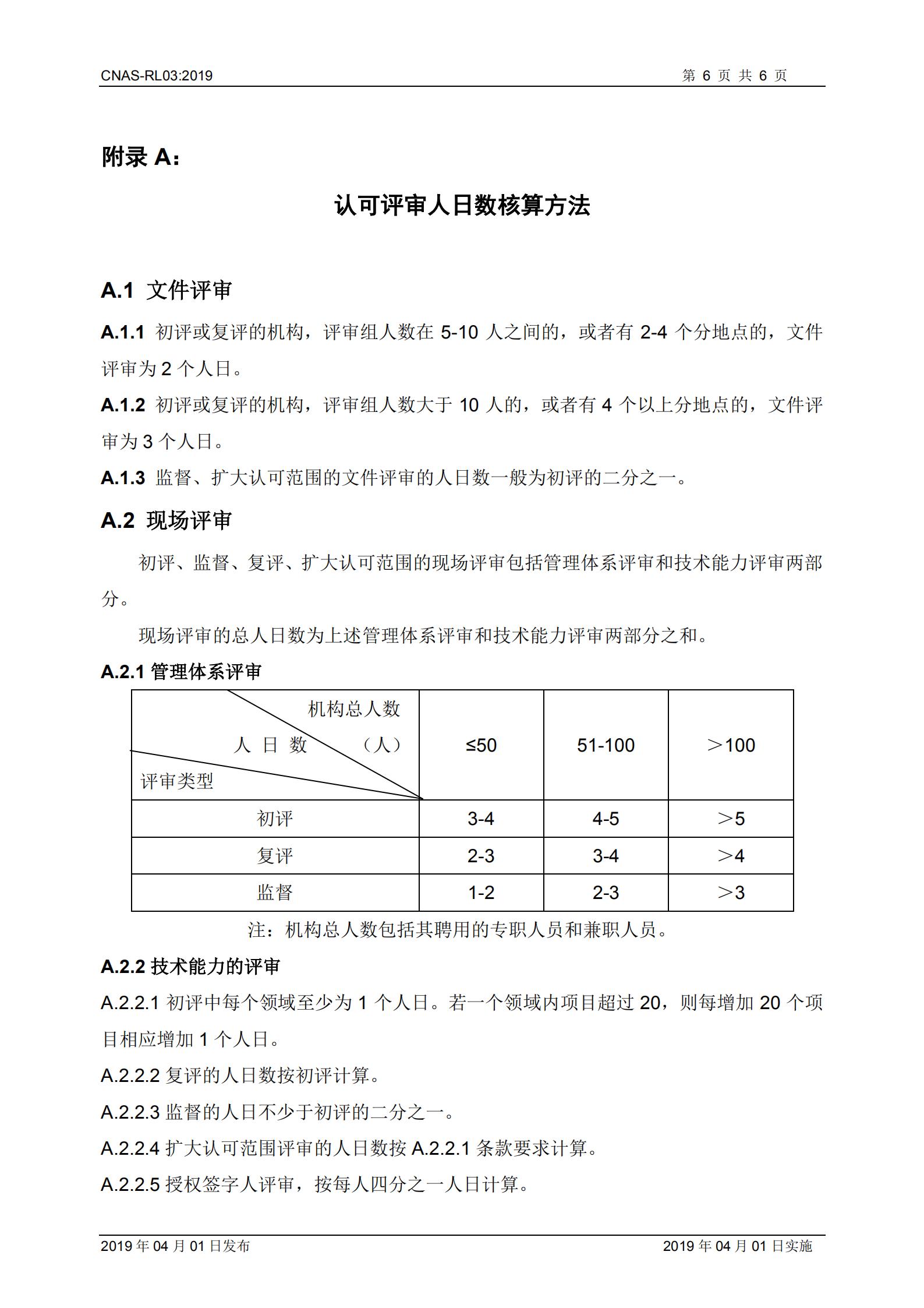 2019《实验室和检验机构认可收费管理规则》_06.png